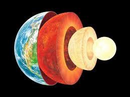 طبقات الأرض الداخلية