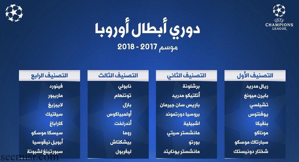قرعة دوري أبطال أوروبا 2017 2018 Elmarada